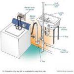 Laundry drain diagram